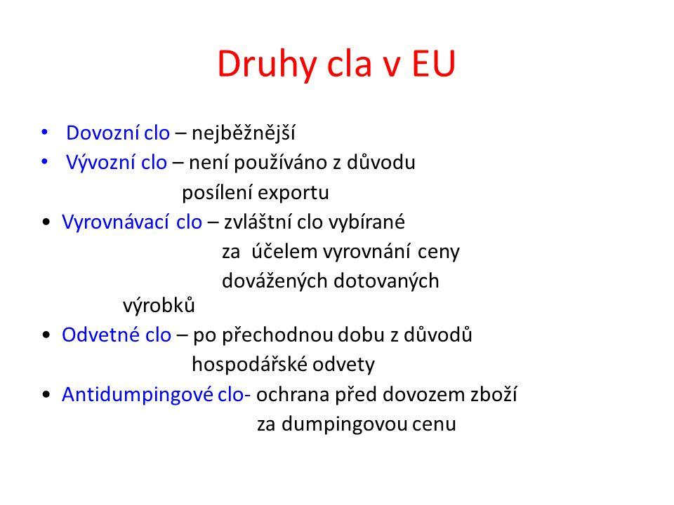 Zboží podléhající clu V ČR veškeré zboží dovážené ze zemí mimo EU, s výjimkou toho, které je v Celním sazebníku výslovně označeno jako zboží bez cla.