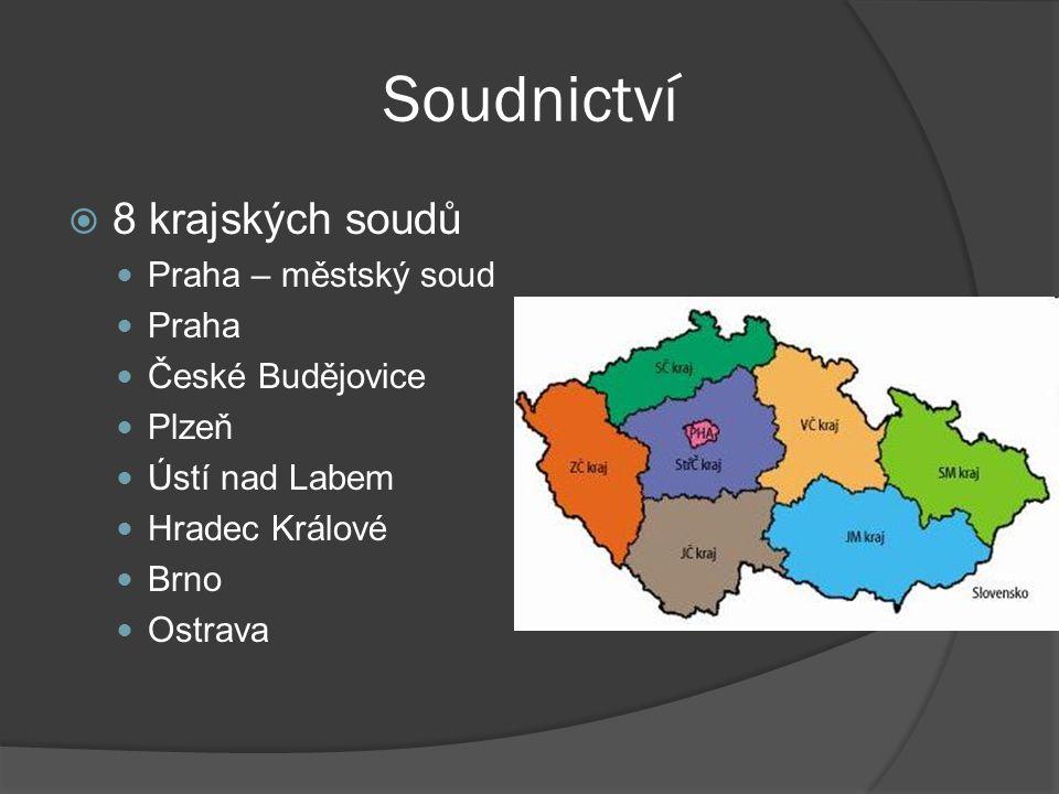 Soudnictví  8 krajských soudů Praha – městský soud Praha České Budějovice Plzeň Ústí nad Labem Hradec Králové Brno Ostrava