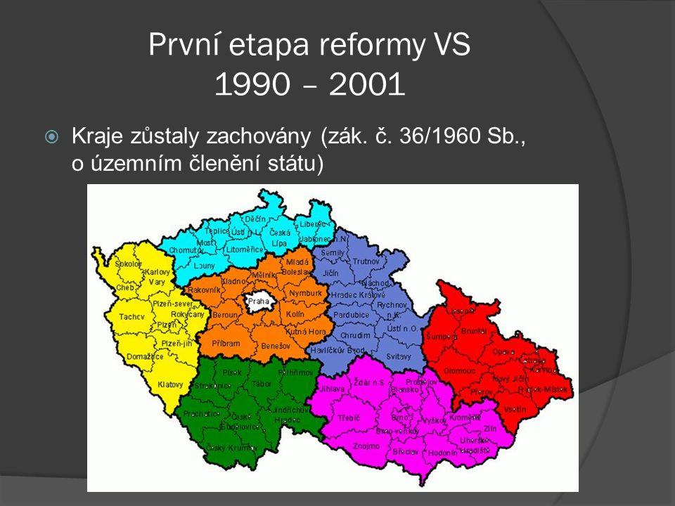  Kraje zůstaly zachovány (zák. č. 36/1960 Sb., o územním členění státu)