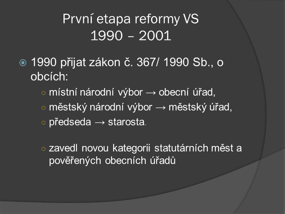 První etapa reformy VS 1990 – 2001  Obnovení okresu Jeseník v roce 1996  Z původních 7 krajů vzniklo 14 nových krajů zákon č.