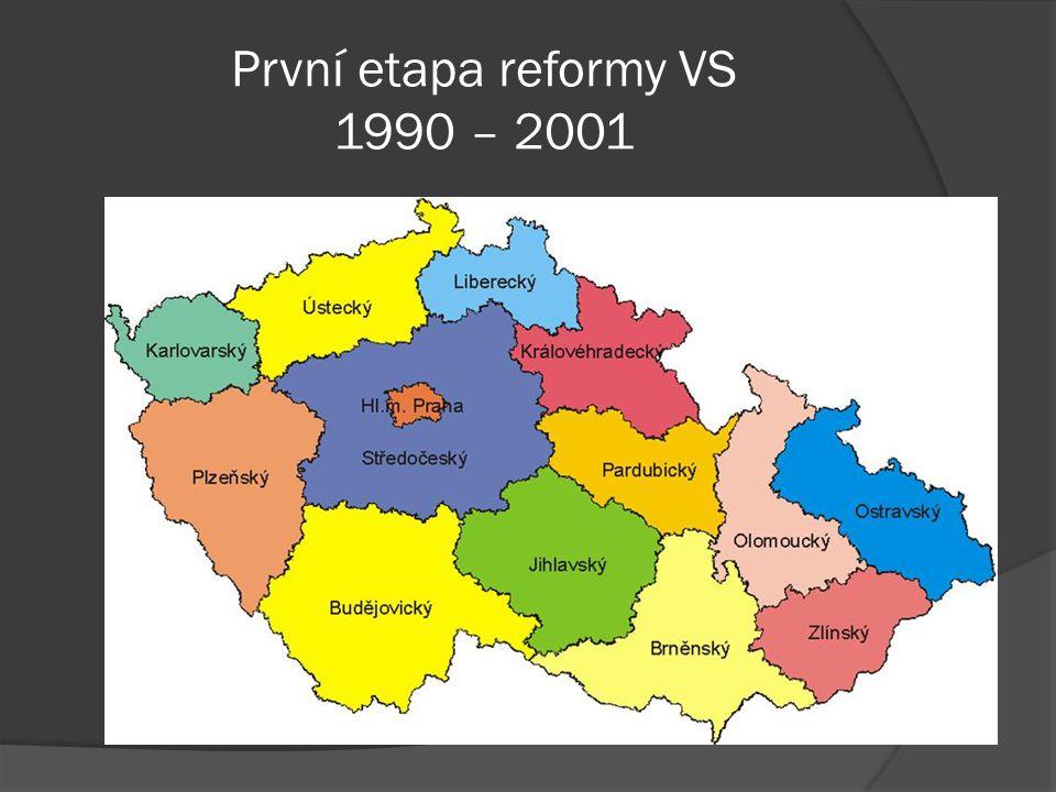Druhá etapa reformy VS od 1.1. 2003  zrušení okresních úřadů (k 31.