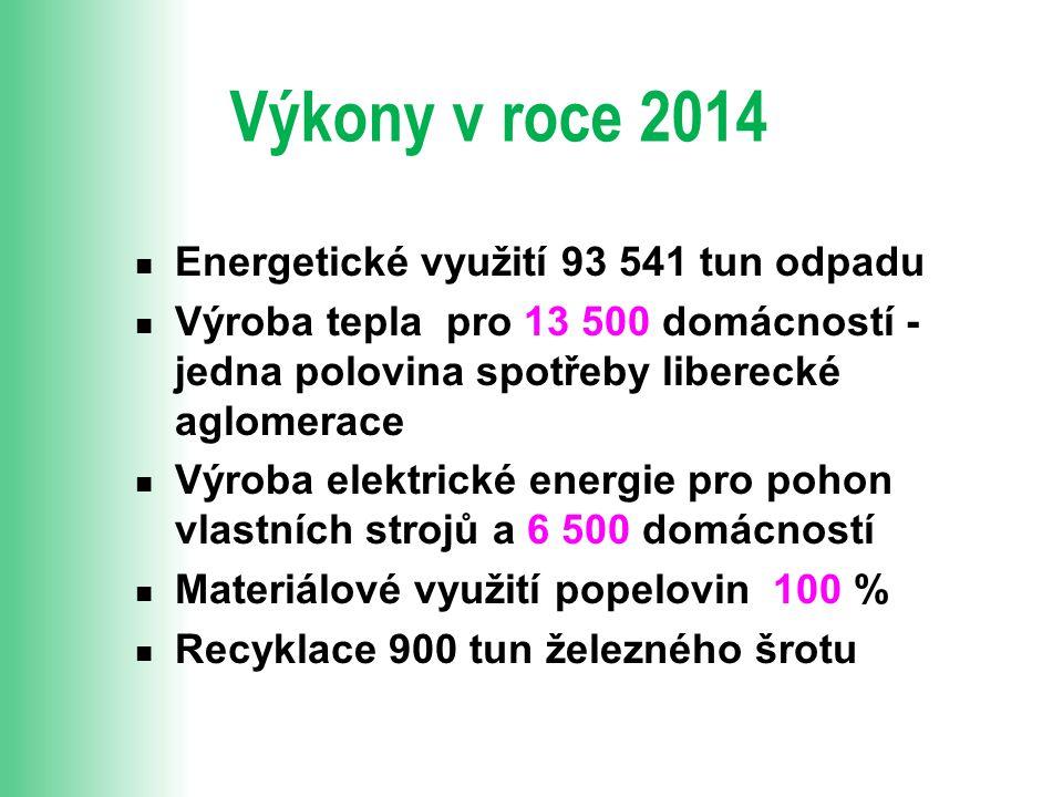 23 Otevřené plošinové bioreaktory
