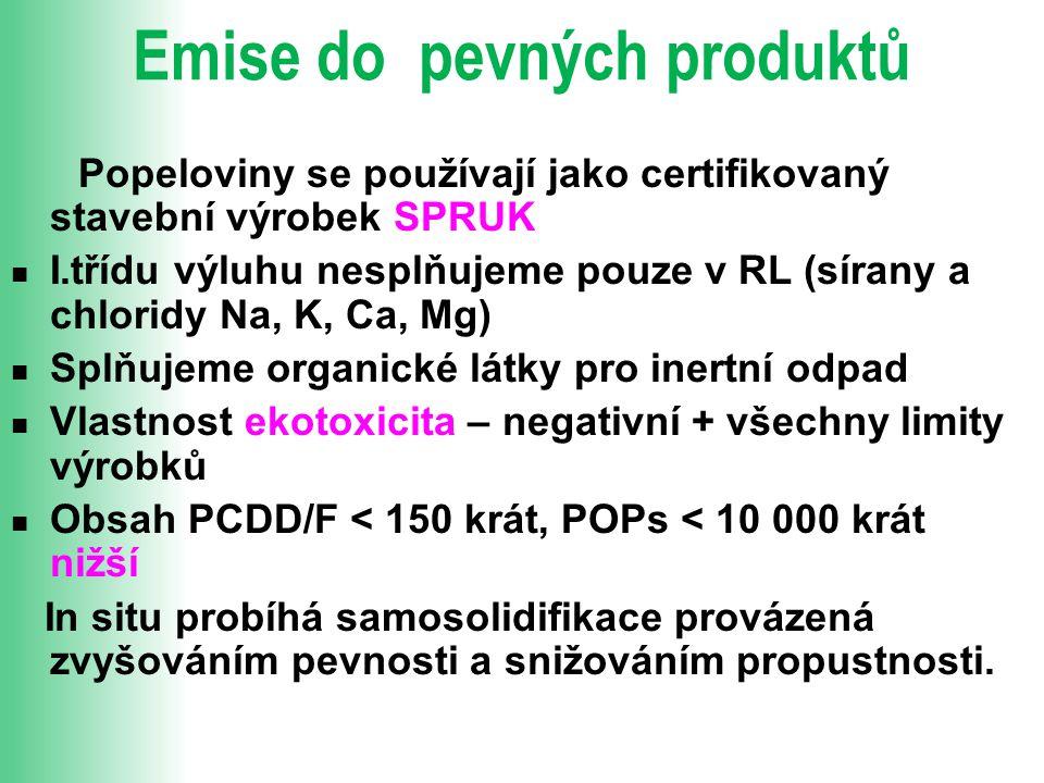 24 Nový projekt BIPOLAR Pračka spalovny: 2NaOH + SO 3 → Na 2 SO 4 Bipolární membrána: 2H 2 O →4H + + 2OH - Na 2 SO 4 + 4H + + 2OH - →2 NaOH + 2H 2 SO 4