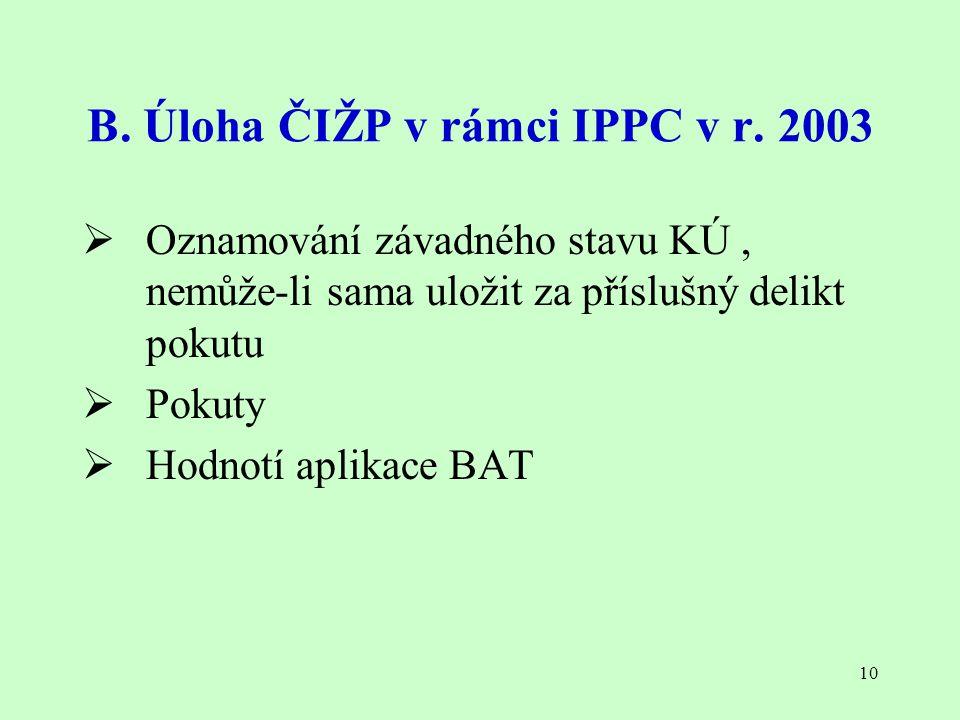 10 B. Úloha ČIŽP v rámci IPPC v r. 2003  Oznamování závadného stavu KÚ, nemůže-li sama uložit za příslušný delikt pokutu  Pokuty  Hodnotí aplikace