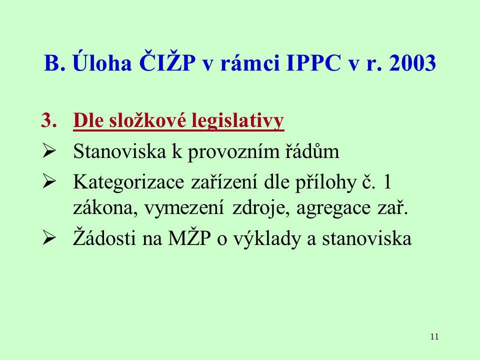 11 B. Úloha ČIŽP v rámci IPPC v r. 2003 3. Dle složkové legislativy  Stanoviska k provozním řádům  Kategorizace zařízení dle přílohy č. 1 zákona, vy