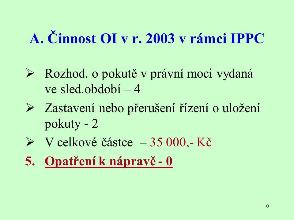6 A. Činnost OI v r. 2003 v rámci IPPC  Rozhod.
