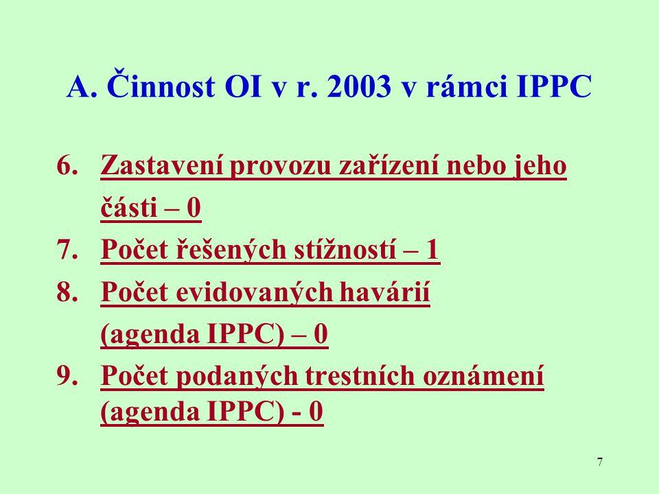 7 A. Činnost OI v r. 2003 v rámci IPPC 6. Zastavení provozu zařízení nebo jeho části – 0 7. Počet řešených stížností – 1 8. Počet evidovaných havárií