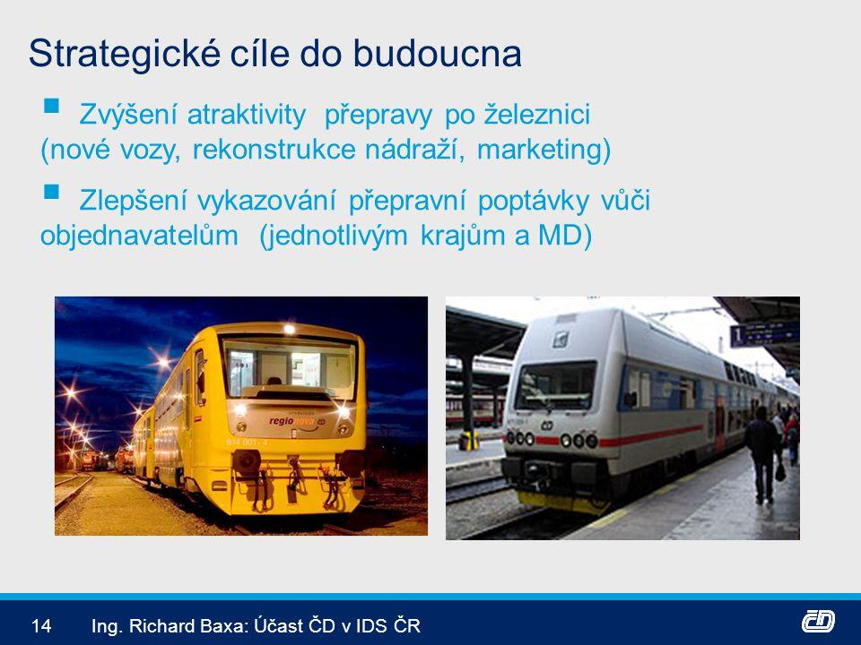 14Ing. Richard Baxa: Účast ČD v IDS ČR Strategické cíle do budoucna  Zvýšení atraktivity přepravy po železnici (nové vozy, rekonstrukce nádraží, mark