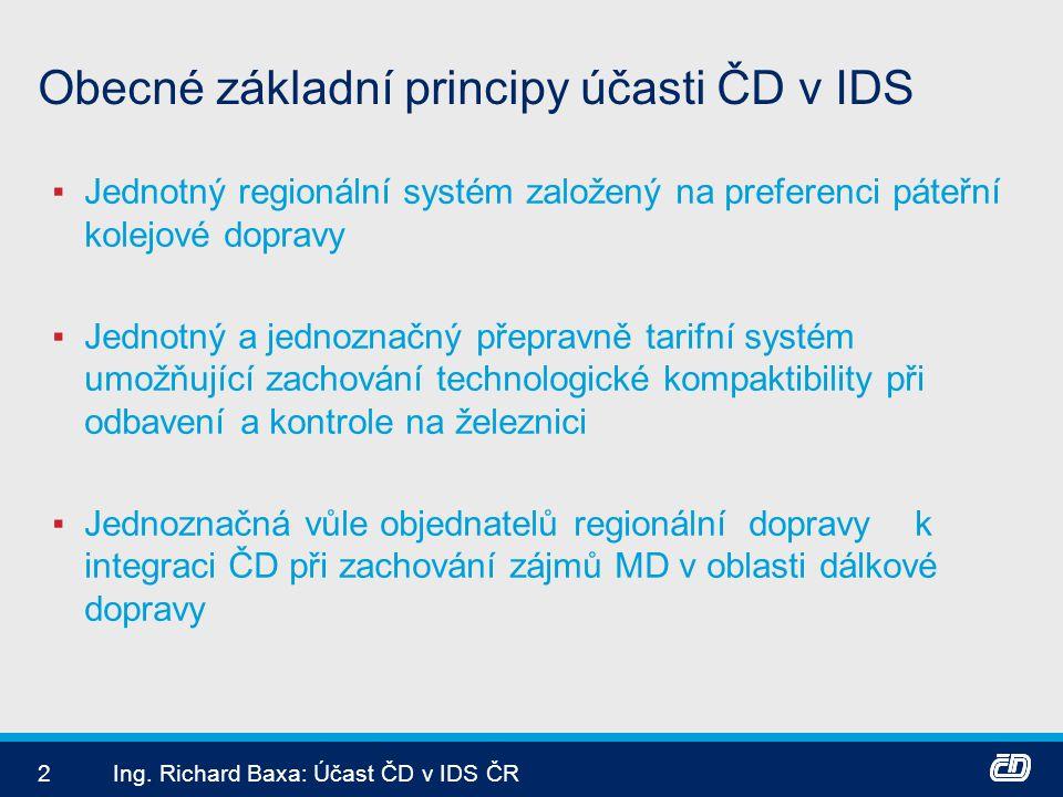 2Ing. Richard Baxa: Účast ČD v IDS ČR Obecné základní principy účasti ČD v IDS ▪Jednotný regionální systém založený na preferenci páteřní kolejové dop