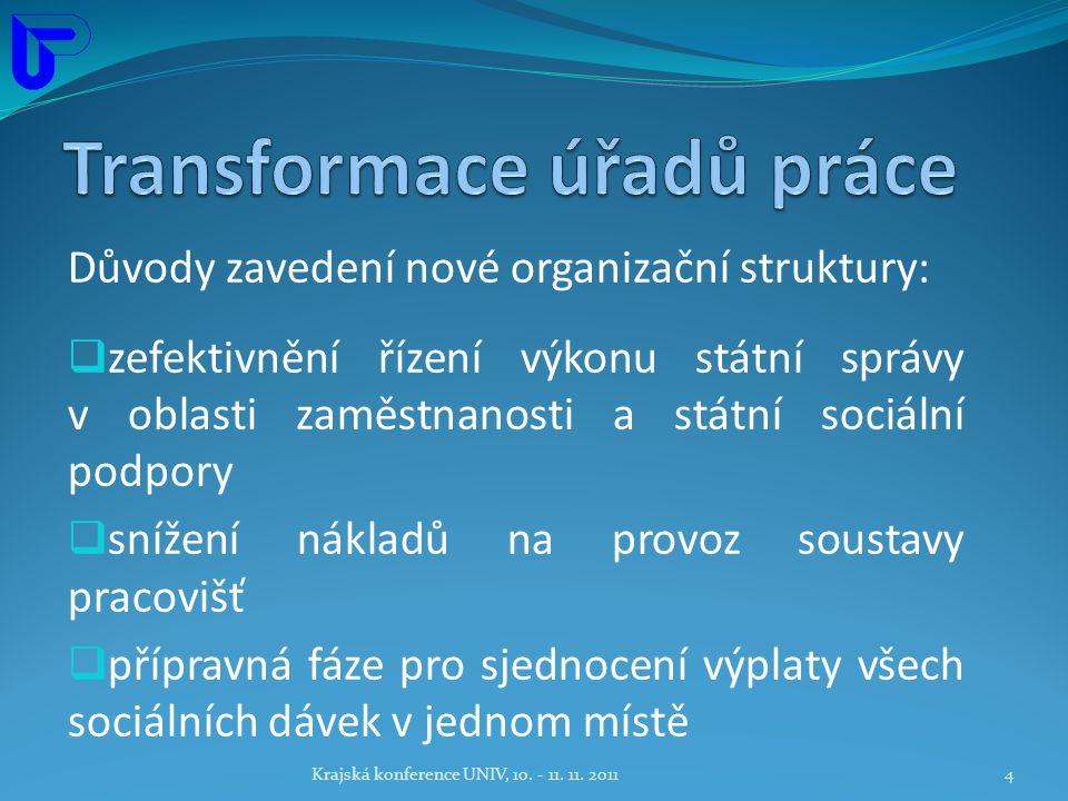 Problémy dřívější organizace:  nepružné řízení  finanční náročnost systému (samostatné obslužné provozy, samostatná personální politika apod.)  nejednotnost rozhodování a vnitřního organizačního uspořádání Krajská konference UNIV, 10.