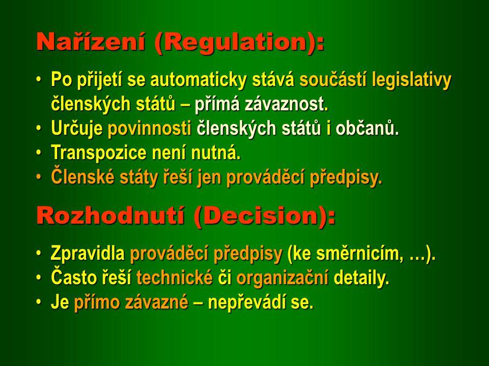 Doporučení a stanoviska: Nezávazné předpisy doporučujícího charakteru.