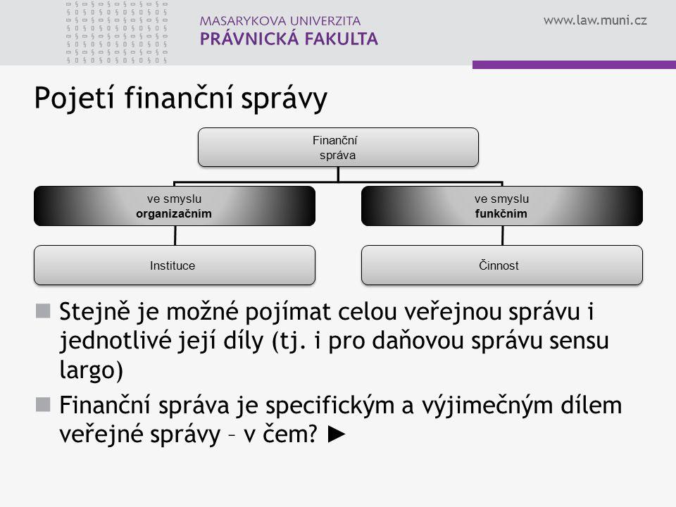 www.law.muni.cz Pojetí finanční správy Finanční správa Finanční správa ve smyslu organizačním ve smyslu funkčním Činnost Instituce Stejně je možné poj