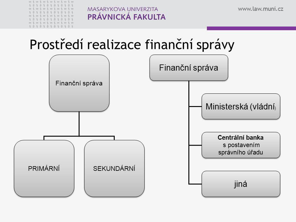 www.law.muni.cz Prostředí realizace finanční správy Finanční správa PRIMÁRNÍ SEKUNDÁRNÍ Finanční správa Ministerská (vládní ) Centrální banka s postav