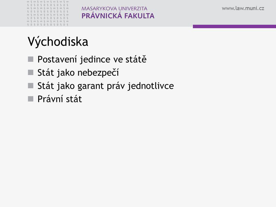 www.law.muni.cz Východiska Postavení jedince ve státě Stát jako nebezpečí Stát jako garant práv jednotlivce Právní stát