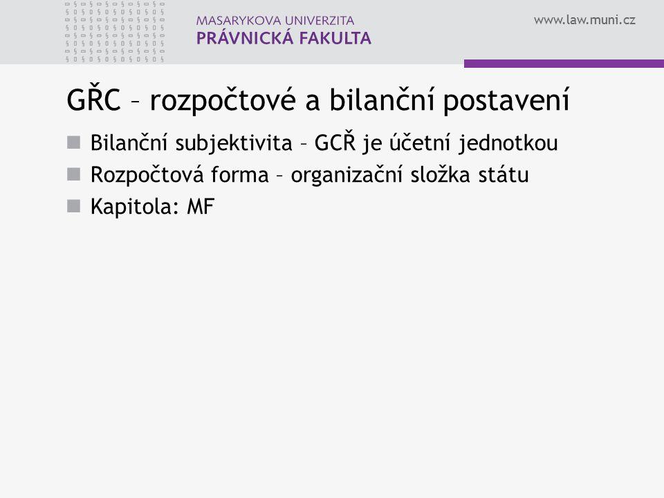 www.law.muni.cz GŘC – rozpočtové a bilanční postavení Bilanční subjektivita – GCŘ je účetní jednotkou Rozpočtová forma – organizační složka státu Kapi