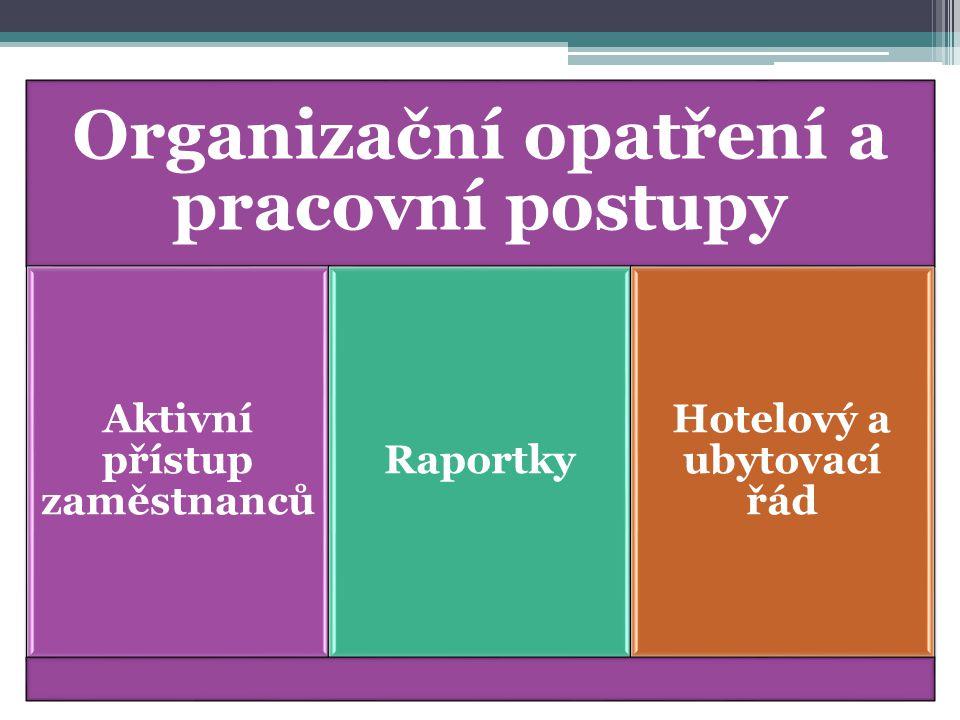 Organizační opatření a pracovní postupy Aktivní přístup zaměstnanců Raportky Hotelový a ubytovací řád