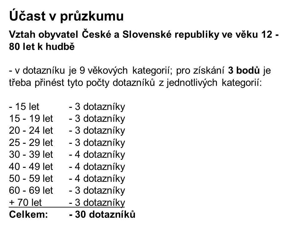 Účast v průzkumu Vztah obyvatel České a Slovenské republiky ve věku 12 - 80 let k hudbě - v dotazníku je 9 věkových kategorií; pro získání 3 bodů je t