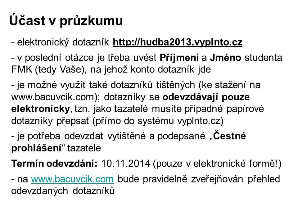 Účast v průzkumu - elektronický dotazník http://hudba2013.vyplnto.cz - v poslední otázce je třeba uvést Příjmení a Jméno studenta FMK (tedy Vaše), na