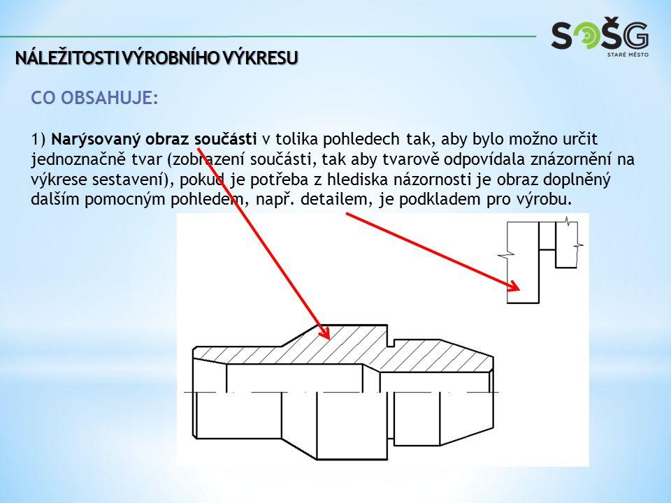 NÁLEŽITOSTI VÝROBNÍHO VÝKRESU CO OBSAHUJE: 1) Narýsovaný obraz součásti v tolika pohledech tak, aby bylo možno určit jednoznačně tvar (zobrazení součásti, tak aby tvarově odpovídala znázornění na výkrese sestavení), pokud je potřeba z hlediska názornosti je obraz doplněný dalším pomocným pohledem, např.