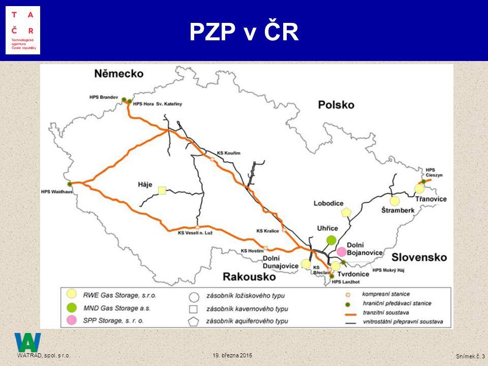 Snímek č. 3 WATRAD, spol. s r.o. 19. března 2015 PZP v ČR