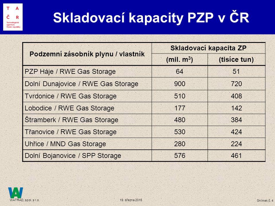 Snímek č. 4 WATRAD, spol. s r.o. 19. března 2015 Skladovací kapacity PZP v ČR Podzemní zásobník plynu / vlastník Skladovací kapacita ZP (mil. m 3 )(ti