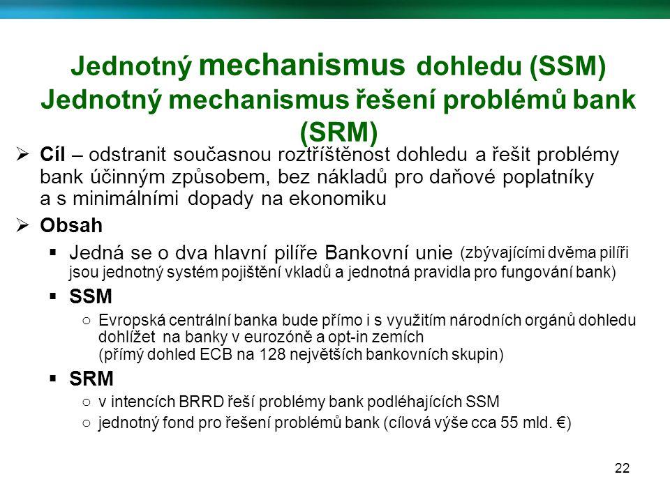 22 Jednotný mechanismus dohledu (SSM) Jednotný mechanismus řešení problémů bank (SRM)  Cíl – odstranit současnou roztříštěnost dohledu a řešit problémy bank účinným způsobem, bez nákladů pro daňové poplatníky a s minimálními dopady na ekonomiku  Obsah  Jedná se o dva hlavní pilíře Bankovní unie (zbývajícími dvěma pilíři jsou jednotný systém pojištění vkladů a jednotná pravidla pro fungování bank)  SSM o Evropská centrální banka bude přímo i s využitím národních orgánů dohledu dohlížet na banky v eurozóně a opt-in zemích (přímý dohled ECB na 128 největších bankovních skupin)  SRM o v intencích BRRD řeší problémy bank podléhajících SSM o jednotný fond pro řešení problémů bank (cílová výše cca 55 mld.