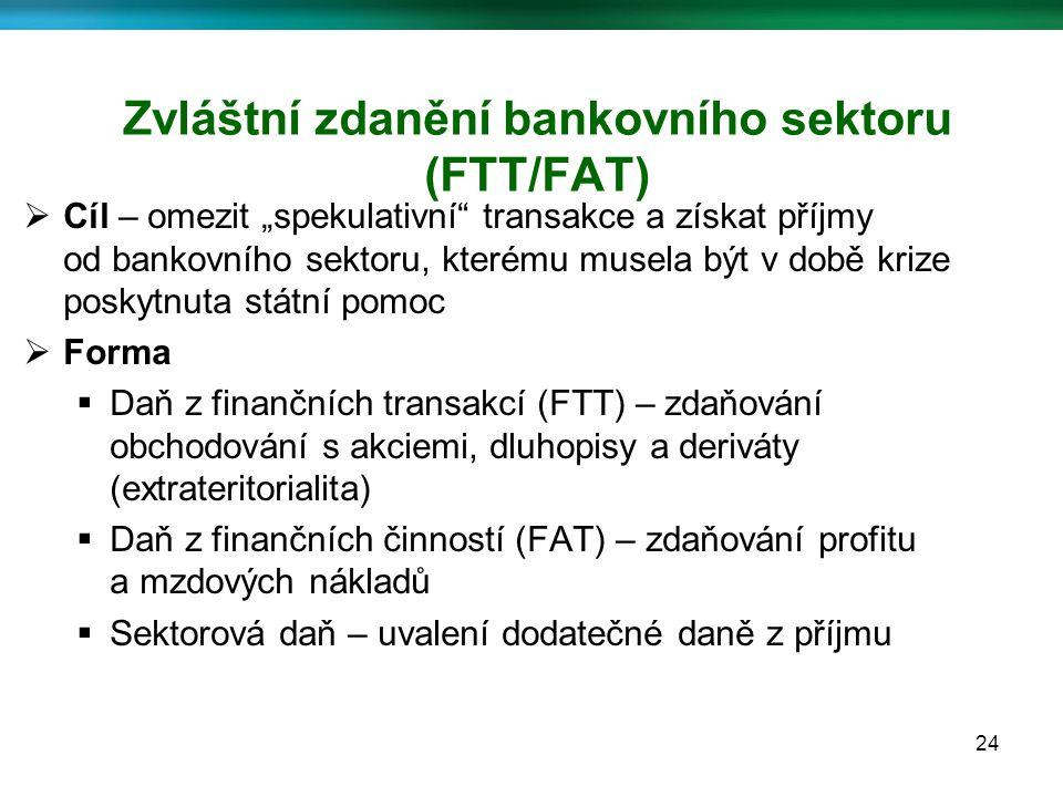 """24 Zvláštní zdanění bankovního sektoru (FTT/FAT)  Cíl – omezit """"spekulativní transakce a získat příjmy od bankovního sektoru, kterému musela být v době krize poskytnuta státní pomoc  Forma  Daň z finančních transakcí (FTT) – zdaňování obchodování s akciemi, dluhopisy a deriváty (extrateritorialita)  Daň z finančních činností (FAT) – zdaňování profitu a mzdových nákladů  Sektorová daň – uvalení dodatečné daně z příjmu"""