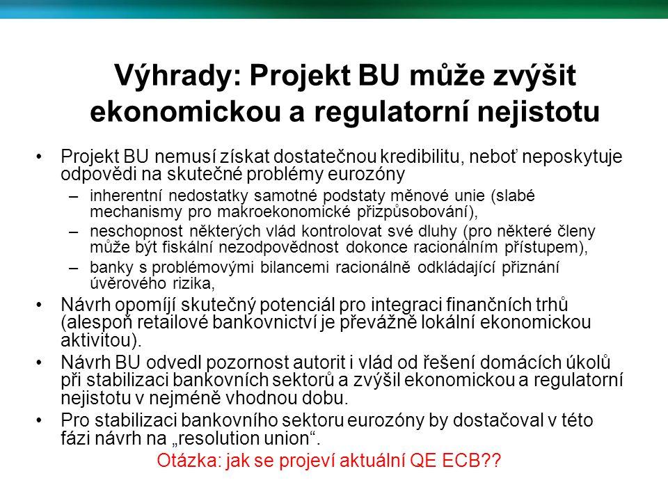 Výhrady: Projekt BU může zvýšit ekonomickou a regulatorní nejistotu Projekt BU nemusí získat dostatečnou kredibilitu, neboť neposkytuje odpovědi na skutečné problémy eurozóny –inherentní nedostatky samotné podstaty měnové unie (slabé mechanismy pro makroekonomické přizpůsobování), –neschopnost některých vlád kontrolovat své dluhy (pro některé členy může být fiskální nezodpovědnost dokonce racionálním přístupem), –banky s problémovými bilancemi racionálně odkládající přiznání úvěrového rizika, Návrh opomíjí skutečný potenciál pro integraci finančních trhů (alespoň retailové bankovnictví je převážně lokální ekonomickou aktivitou).