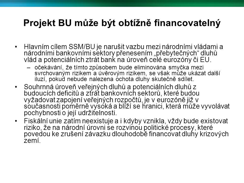 """Projekt BU může být obtížně financovatelný Hlavním cílem SSM/BU je narušit vazbu mezi národními vládami a národními bankovními sektory přenesením """"přebytečných dluhů vlád a potenciálních ztrát bank na úroveň celé eurozóny či EU."""