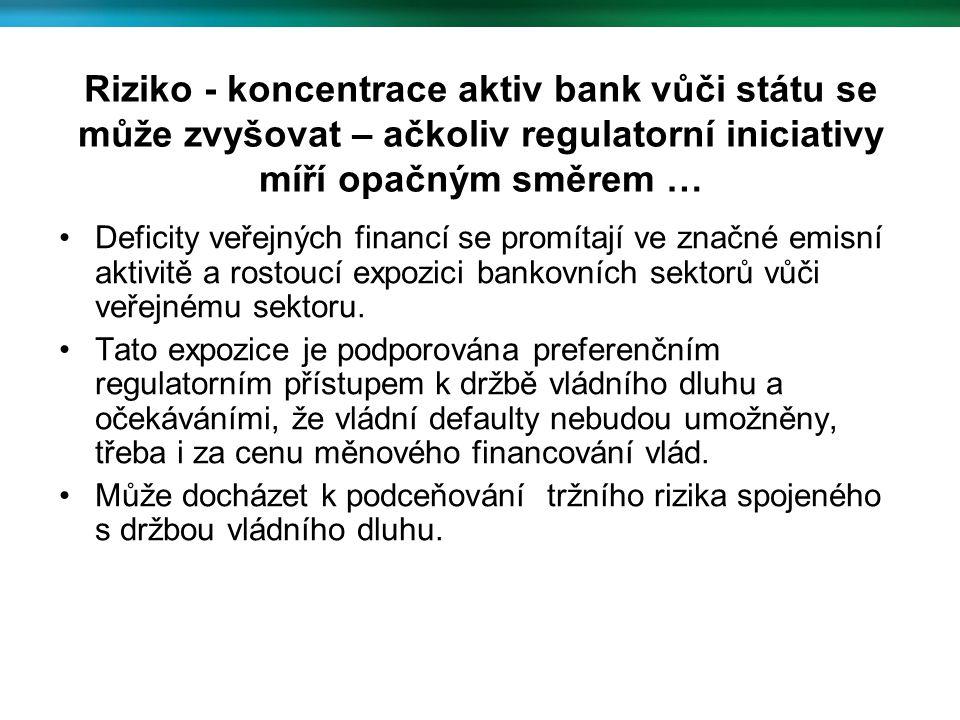 Riziko - koncentrace aktiv bank vůči státu se může zvyšovat – ačkoliv regulatorní iniciativy míří opačným směrem … Deficity veřejných financí se promítají ve značné emisní aktivitě a rostoucí expozici bankovních sektorů vůči veřejnému sektoru.