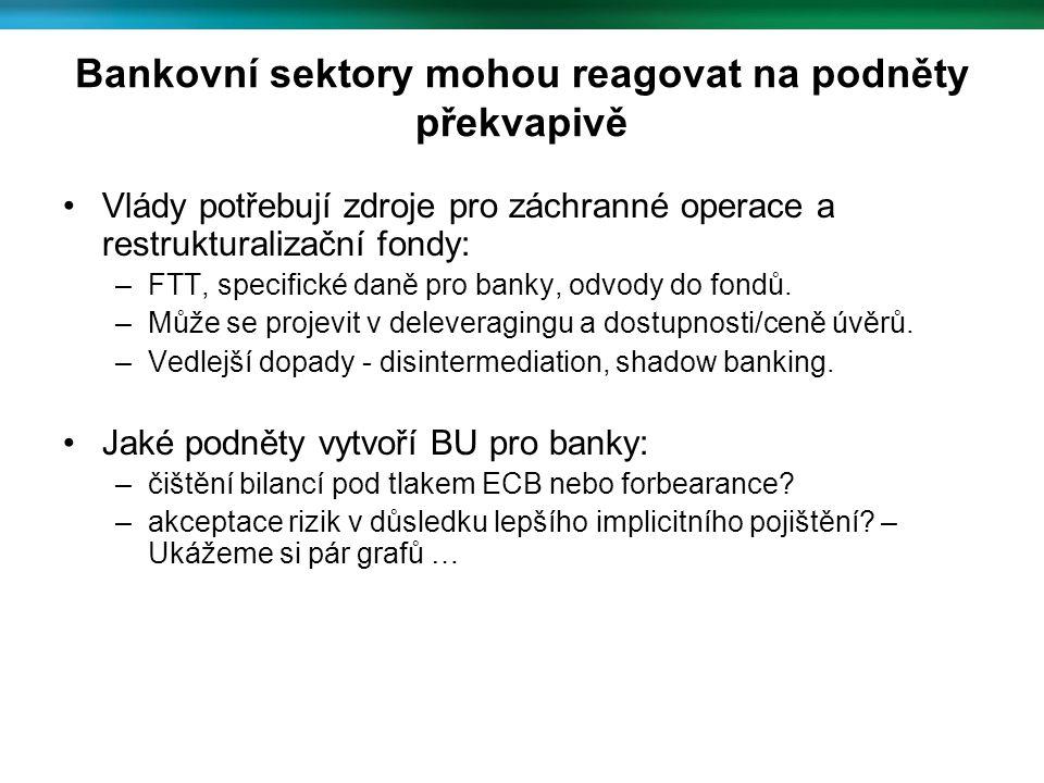 Bankovní sektory mohou reagovat na podněty překvapivě Vlády potřebují zdroje pro záchranné operace a restrukturalizační fondy: –FTT, specifické daně pro banky, odvody do fondů.