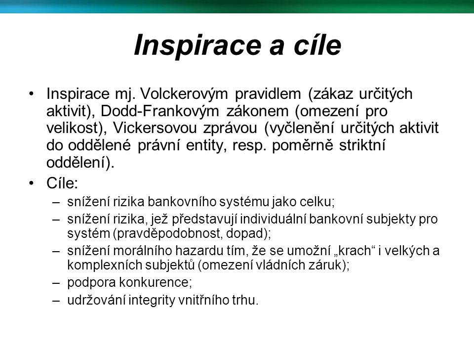 Inspirace a cíle Inspirace mj. Volckerovým pravidlem (zákaz určitých aktivit), Dodd-Frankovým zákonem (omezení pro velikost), Vickersovou zprávou (vyč