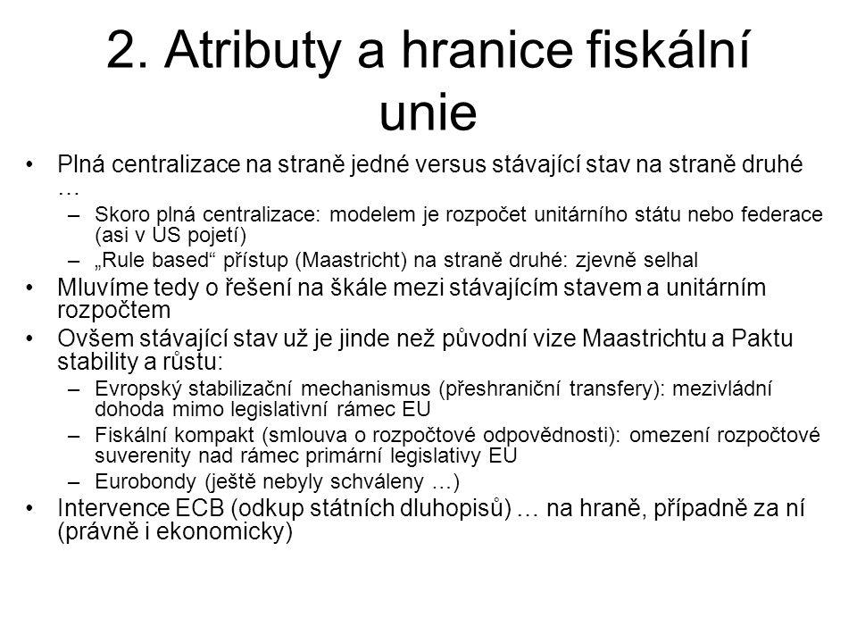 2. Atributy a hranice fiskální unie Plná centralizace na straně jedné versus stávající stav na straně druhé … –Skoro plná centralizace: modelem je roz