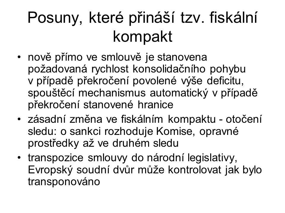 Úvahy o vstupu ČR do Bankovní unie Jak si stojí české bankovnictví v evropském kontextu