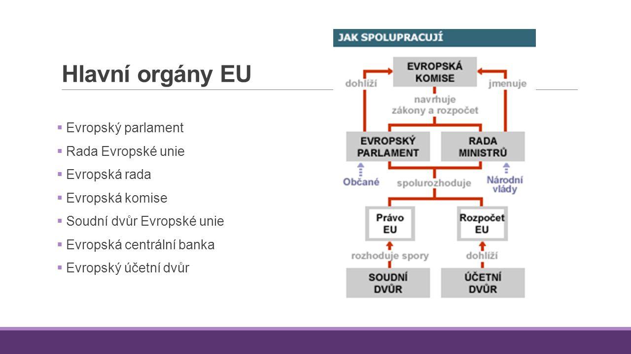 Hlavní orgány EU  Evropský parlament  Rada Evropské unie  Evropská rada  Evropská komise  Soudní dvůr Evropské unie  Evropská centrální banka 