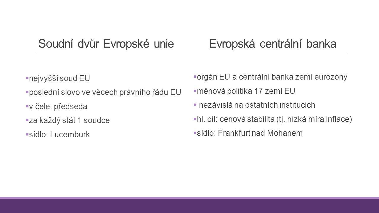 Soudní dvůr Evropské unieEvropská centrální banka  nejvyšší soud EU  poslední slovo ve věcech právního řádu EU  v čele: předseda  za každý stát 1