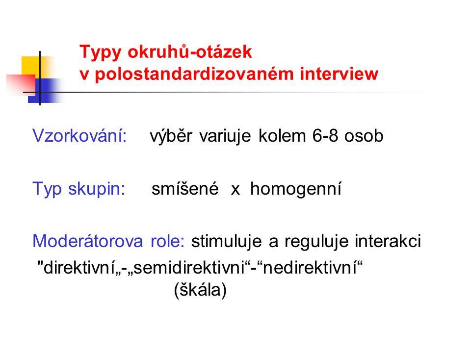 Typy okruhů-otázek v polostandardizovaném interview Vzorkování: výběr variuje kolem 6-8 osob Typ skupin: smíšené x homogenní Moderátorova role: stimul