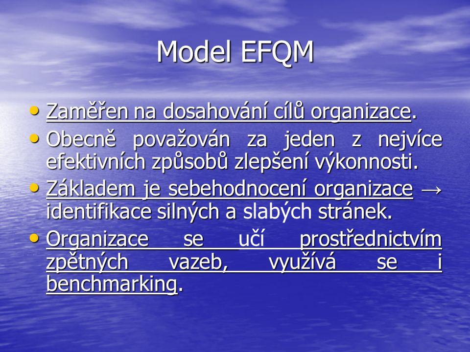 Model EFQM Zaměřen na dosahování cílů organizace. Zaměřen na dosahování cílů organizace. Obecně považován za jeden z nejvíce efektivních způsobů zlepš