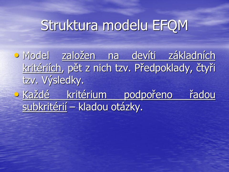Struktura modelu EFQM Model založen na devíti základních kritériích, pět z nich tzv. Předpoklady, čtyři tzv. Výsledky. Model založen na devíti základn