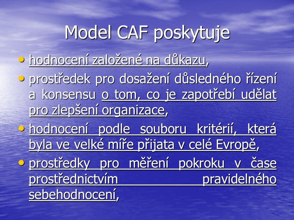 Model CAF poskytuje hodnocení založené na důkazu, hodnocení založené na důkazu, prostředek pro dosažení důsledného řízení a konsensu o tom, co je zapo