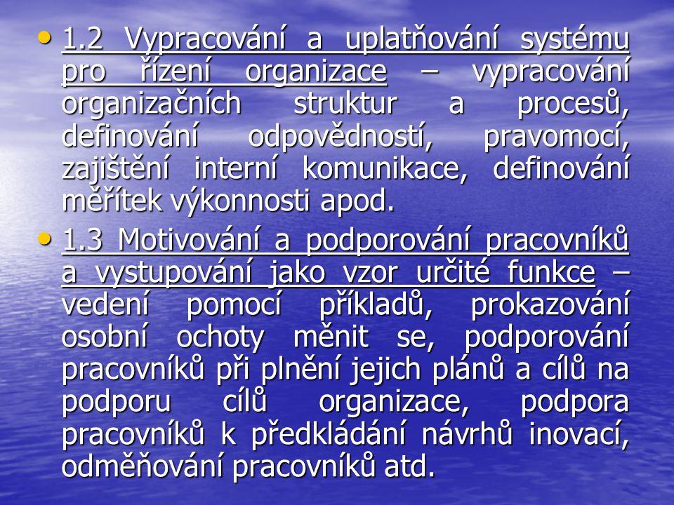 1.2 Vypracování a uplatňování systému pro řízení organizace – vypracování organizačních struktur a procesů, definování odpovědností, pravomocí, zajišt