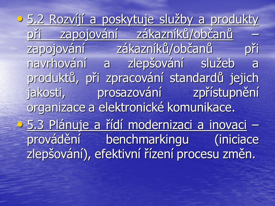 5.2 Rozvíjí a poskytuje služby a produkty při zapojování zákazníků/občanů – zapojování zákazníků/občanů při navrhování a zlepšování služeb a produktů,