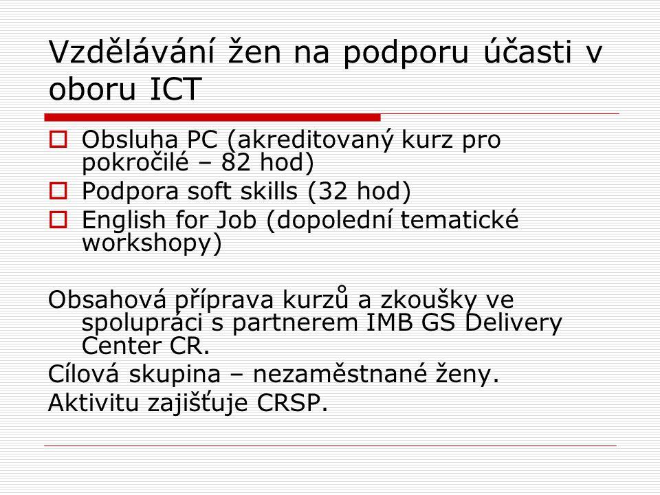 Vzdělávání žen na podporu účasti v oboru ICT  Obsluha PC (akreditovaný kurz pro pokročilé – 82 hod)  Podpora soft skills (32 hod)  English for Job (dopolední tematické workshopy) Obsahová příprava kurzů a zkoušky ve spolupráci s partnerem IMB GS Delivery Center CR.