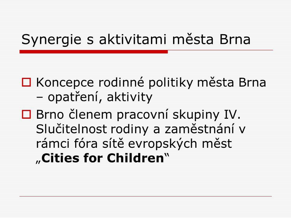 Synergie s aktivitami města Brna  Koncepce rodinné politiky města Brna – opatření, aktivity  Brno členem pracovní skupiny IV.