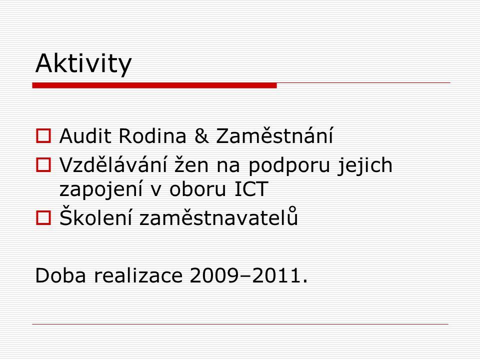 Aktivity  Audit Rodina & Zaměstnání  Vzdělávání žen na podporu jejich zapojení v oboru ICT  Školení zaměstnavatelů Doba realizace 2009–2011.