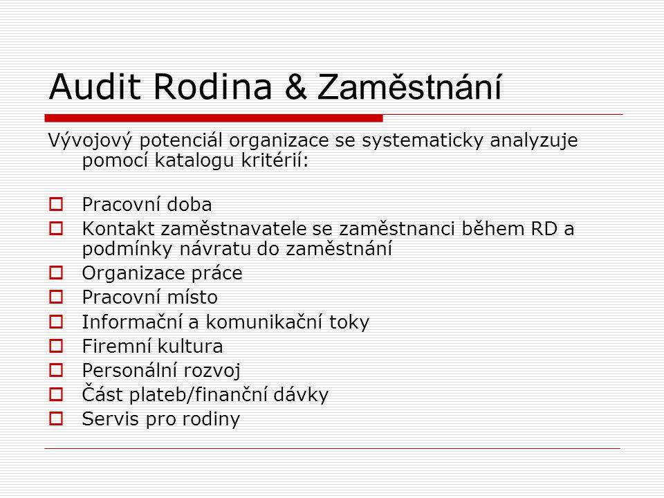 Školení zaměstnavatelů  na základě identifikovaných potřeb zaměstnavatele během auditu