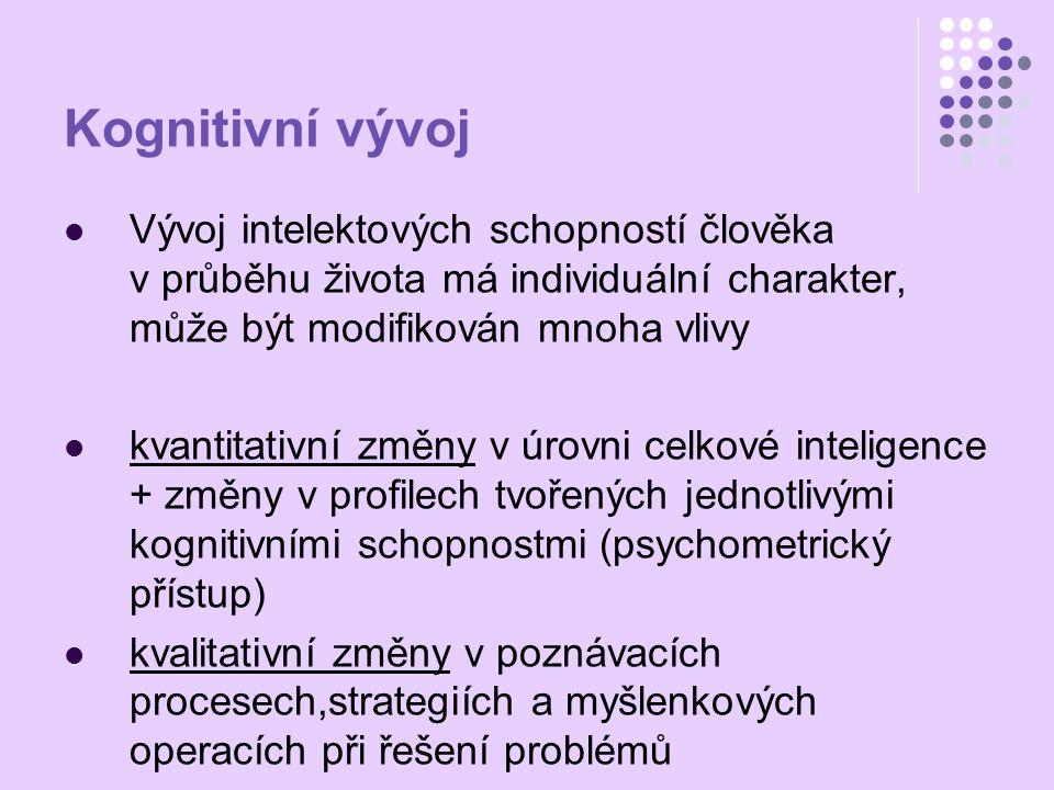 8 let Verbální IQPerform.