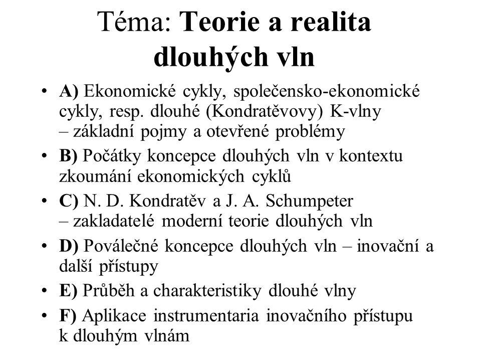 Téma: Teorie a realita dlouhých vln A) Ekonomické cykly, společensko-ekonomické cykly, resp. dlouhé (Kondratěvovy) K-vlny – základní pojmy a otevřené