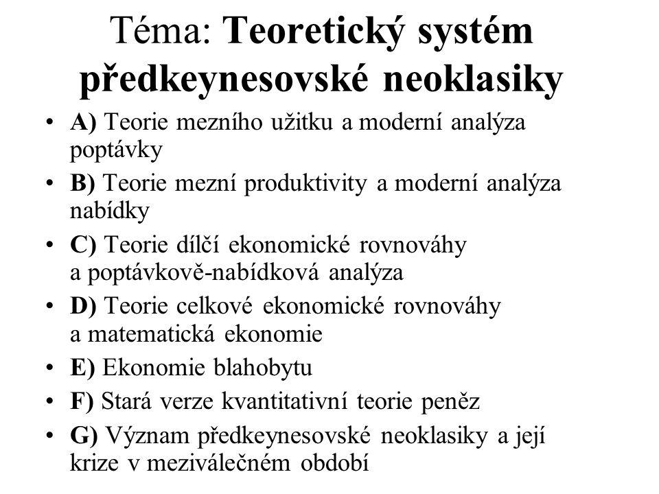Téma: Teoretický systém předkeynesovské neoklasiky A) Teorie mezního užitku a moderní analýza poptávky B) Teorie mezní produktivity a moderní analýza
