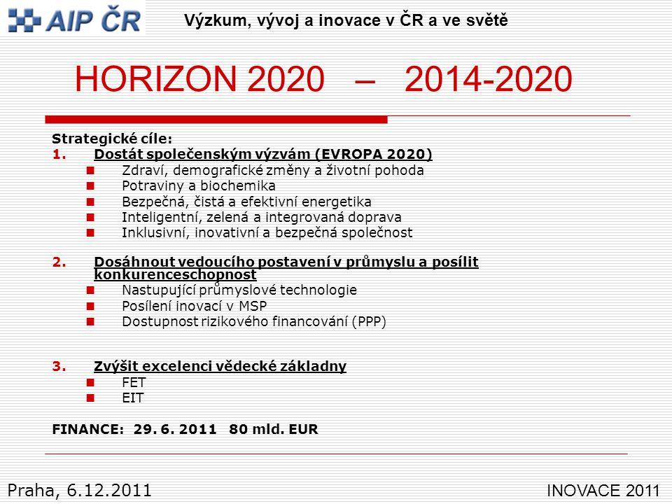 HORIZON 2020 – 2014-2020 Strategické cíle: 1.Dostát společenským výzvám (EVROPA 2020) Zdraví, demografické změny a životní pohoda Potraviny a biochemika Bezpečná, čistá a efektivní energetika Inteligentní, zelená a integrovaná doprava Inklusivní, inovativní a bezpečná společnost 2.Dosáhnout vedoucího postavení v průmyslu a posílit konkurenceschopnost Nastupující průmyslové technologie Posílení inovací v MSP Dostupnost rizikového financování (PPP) 3.Zvýšit excelenci vědecké základny FET EIT FINANCE: 29.